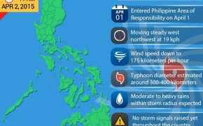 PAG-ASA Update As Of April 2: Bagyong Chedeng Weakens As It Enter PAR (Philippine Area Of Responsibility)