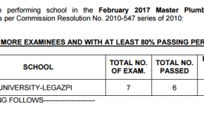 Top Performing & Top Performance of Schools for February 2017 Master Plumber Licensure Examination