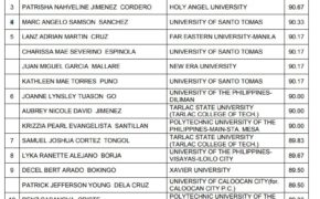 TOP 10 PASSERS: October 2018 Certified Public Accountant Licensure Examination