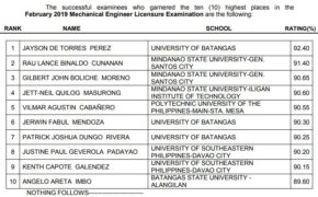 FULL PASSERS: February 2019 Mechanical Engineer Licensure Examination Results
