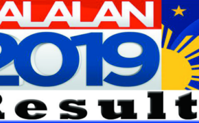 UPDATED: Partial, Official results of 2019 Senatorial Elections