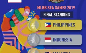 Philippines Wins Sea Games 2019 Mobile Legends Bang Bang (MLBB)