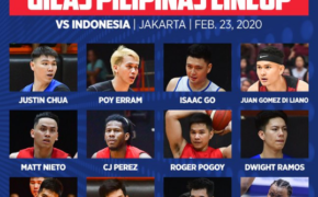 Gilas Pilipinas Final 12 Against Indonesia in FIBA Asia 2021 Qualifiers